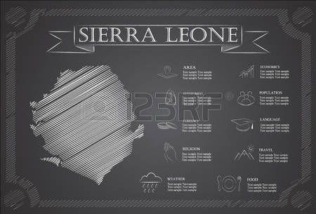 Sierra Leone, infographics, statistical data, sights.