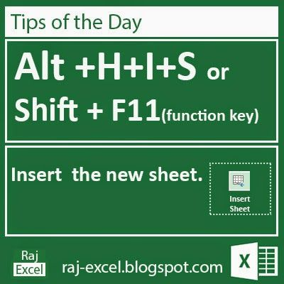 Raj Excel Tips of the Day Microsoft Excel 2013 Short Cut Ke - examples of spreadsheet software programs