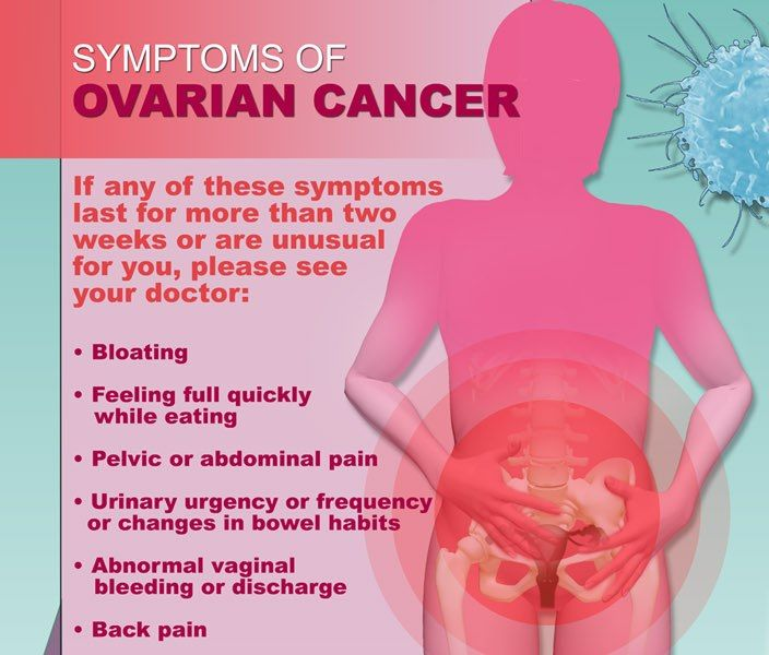 vaginal discharge cancer Ovarian