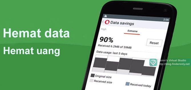 Cara Menghemat Data Internet Android Tanpa Aplikasi D Artchitext S Weblog Internet Aplikasi Android