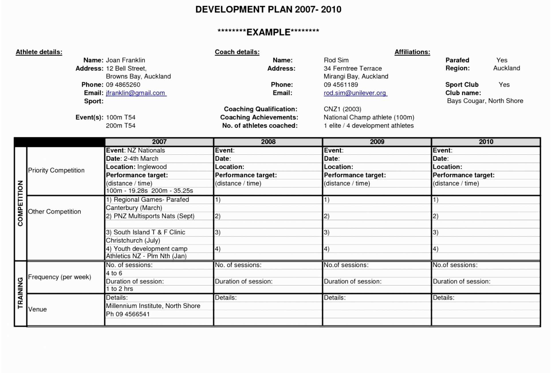 Personal Development Plan Template Free Personal