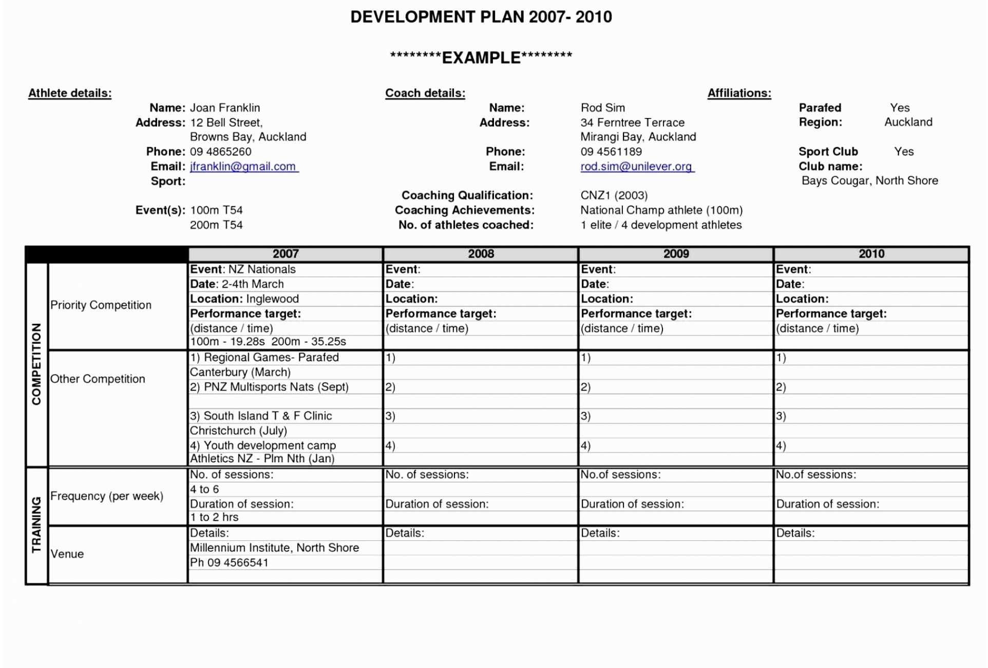 Personal Development Plan Template Free Personal