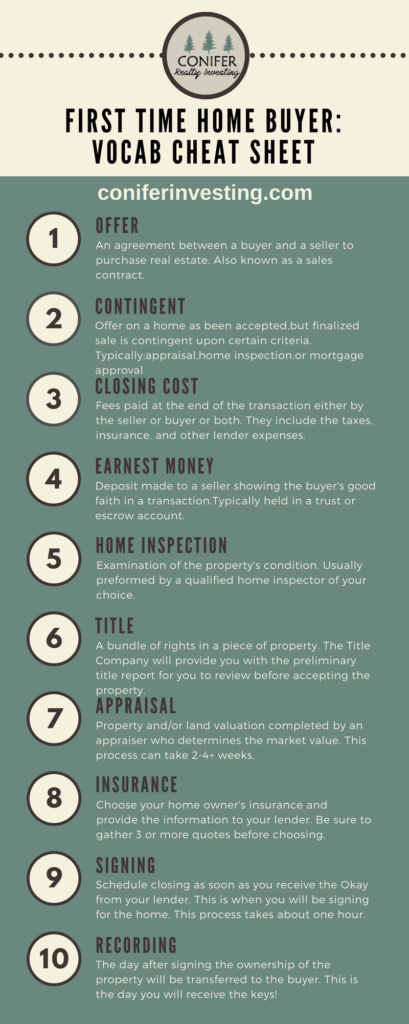 First Time Home Buyer Vocab Cheat Sheet With The Top 10 Terms Used