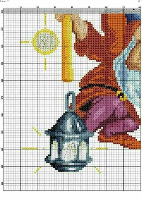 Pin By Suzanne Latomme On Arts And Crafts Pinterest Cross Stitch