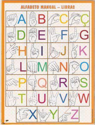 Blog Da Ana Carolina Pedagoga Surda Alfabeto Manual Com Imagens