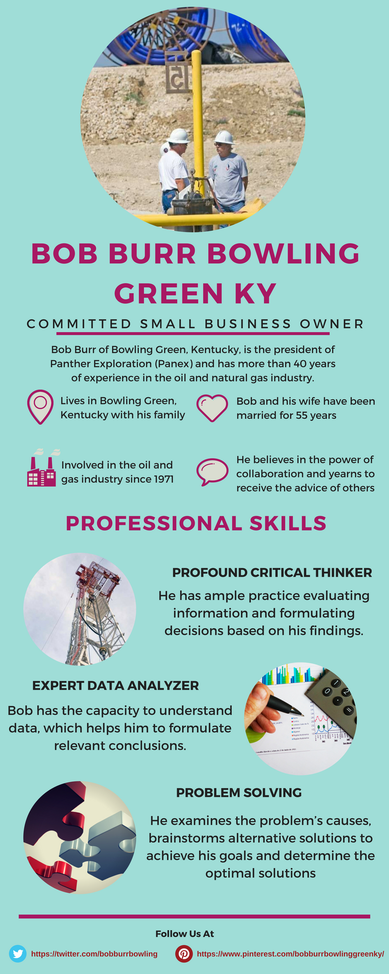 Bob Burr Of Bowling Green Kentucky Has Made A Name For Himself As A Trustworthy Business Owner Of Panex Where He Work Bowling Green Oil And Gas Gas Industry