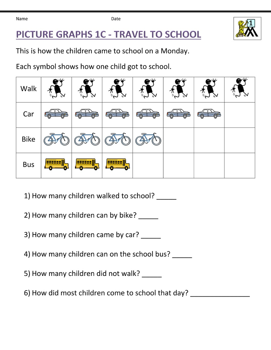 Free Math Worksheets   K5 Worksheets   Graphing worksheets [ 1200 x 927 Pixel ]