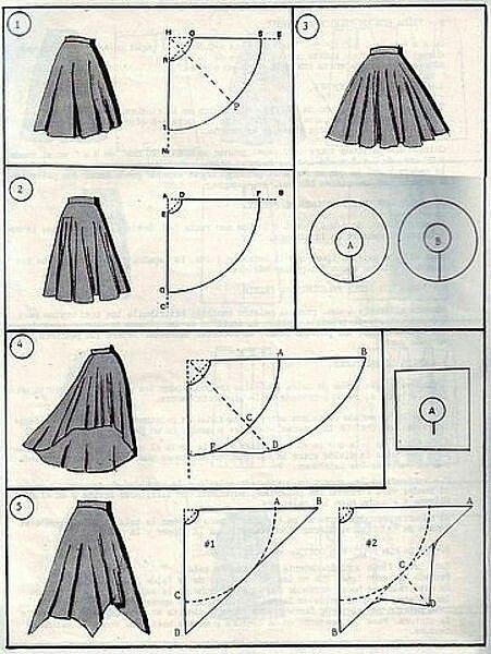 Pin von natalia fertich auf Muster   Pinterest   Sewing, Sewing ...