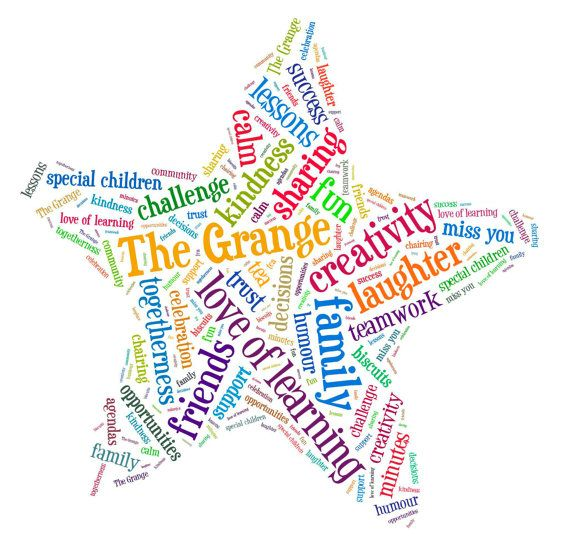 Personalised Word Art / Word Cloud - Star Thank You