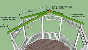 Gazebo Plans Free Gazebo Plans Gazebo Roof Pergola