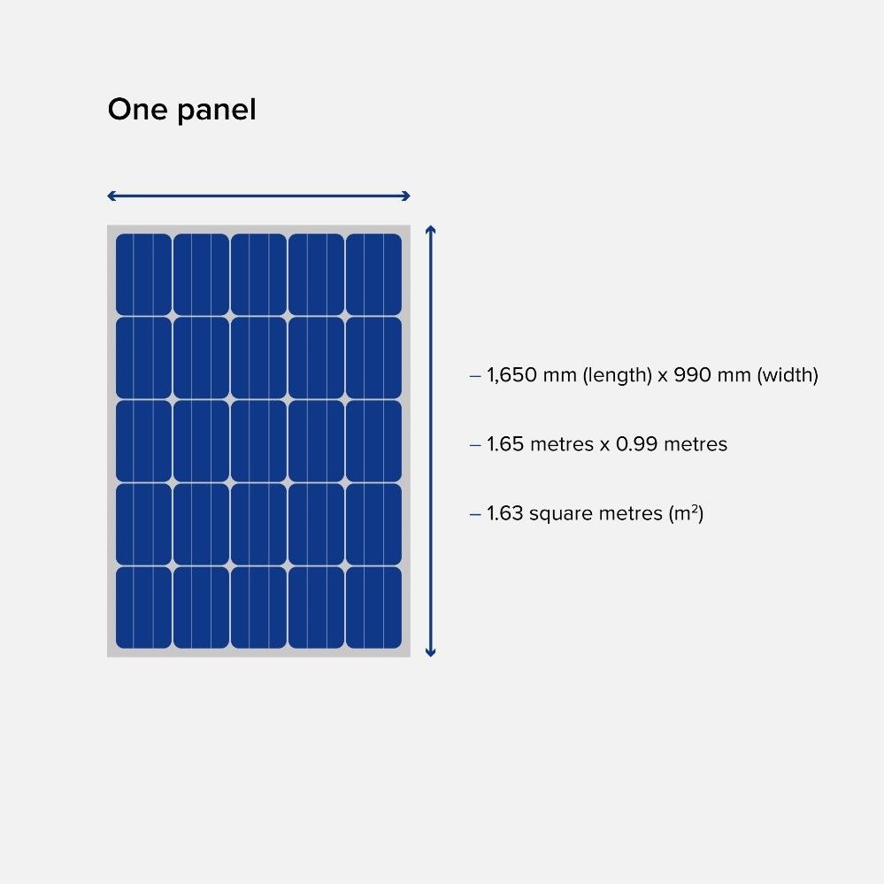 Solar Panels Sizes Google Search In 2020 Solar Panels Paneling Solar
