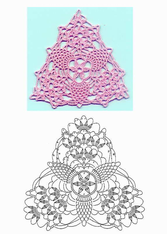triangle crochet patterns | make handmade, crochet, craft | ÜÇGEN ...