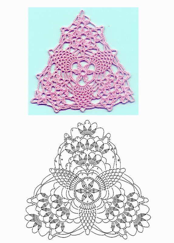 Pretty triangle #crochet pattern with pineapple motifs - chart ...