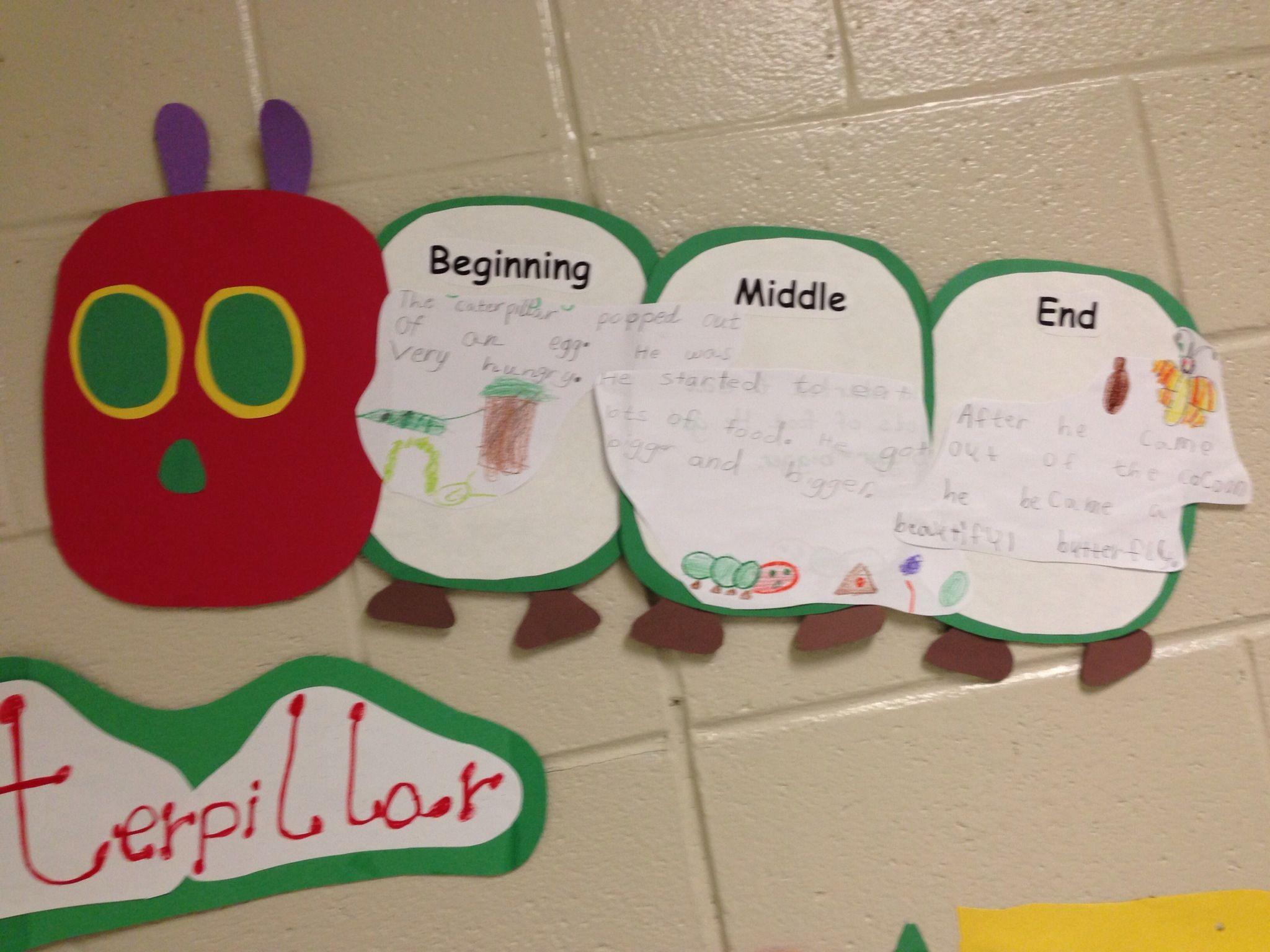 The Very Hungry Caterpillar Ms Shannon S Kindergarten
