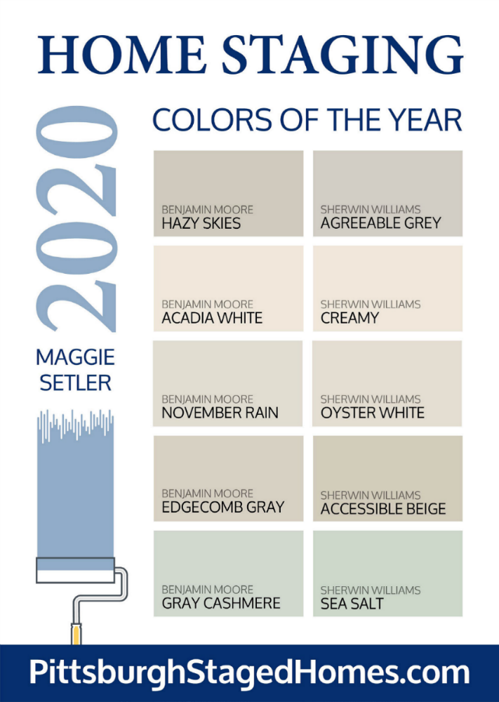 The Best Colors For Selling Your Home In 2020 Pittsburgh Staged Homes In 2020 Paint Colors For Home House Color Schemes Room Paint Colors