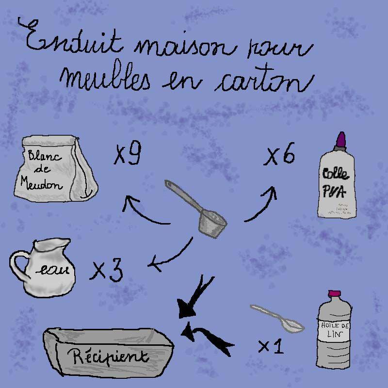 17 Best images about meuble en carton on Pinterest Posts, Atelier - Fabriquer Une Chambre Noire En Carton