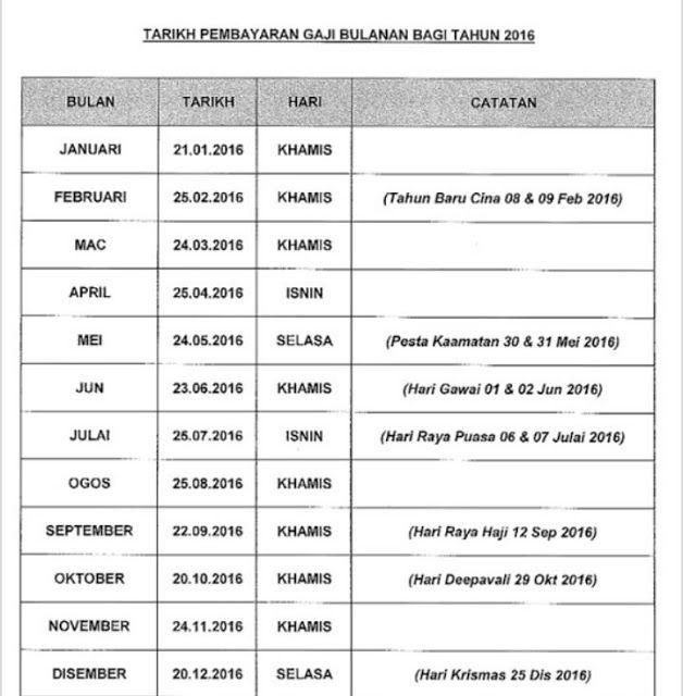 Jadual Pembayaran Gaji Tahun 2016 31 Mei