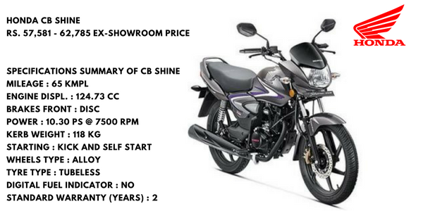 Honda Shine Best Bike Of India Bike