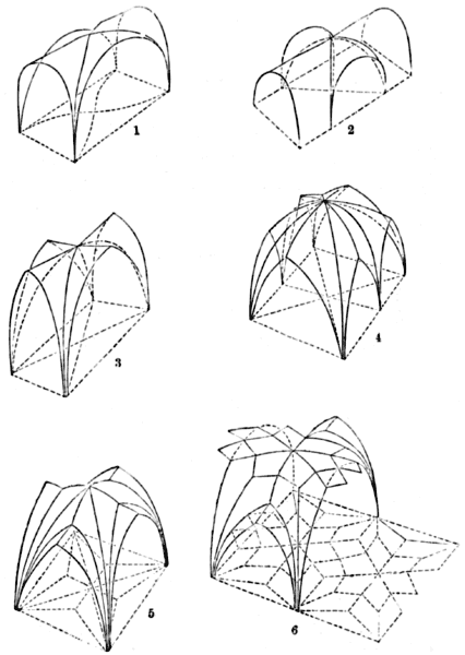 six different types of vaults