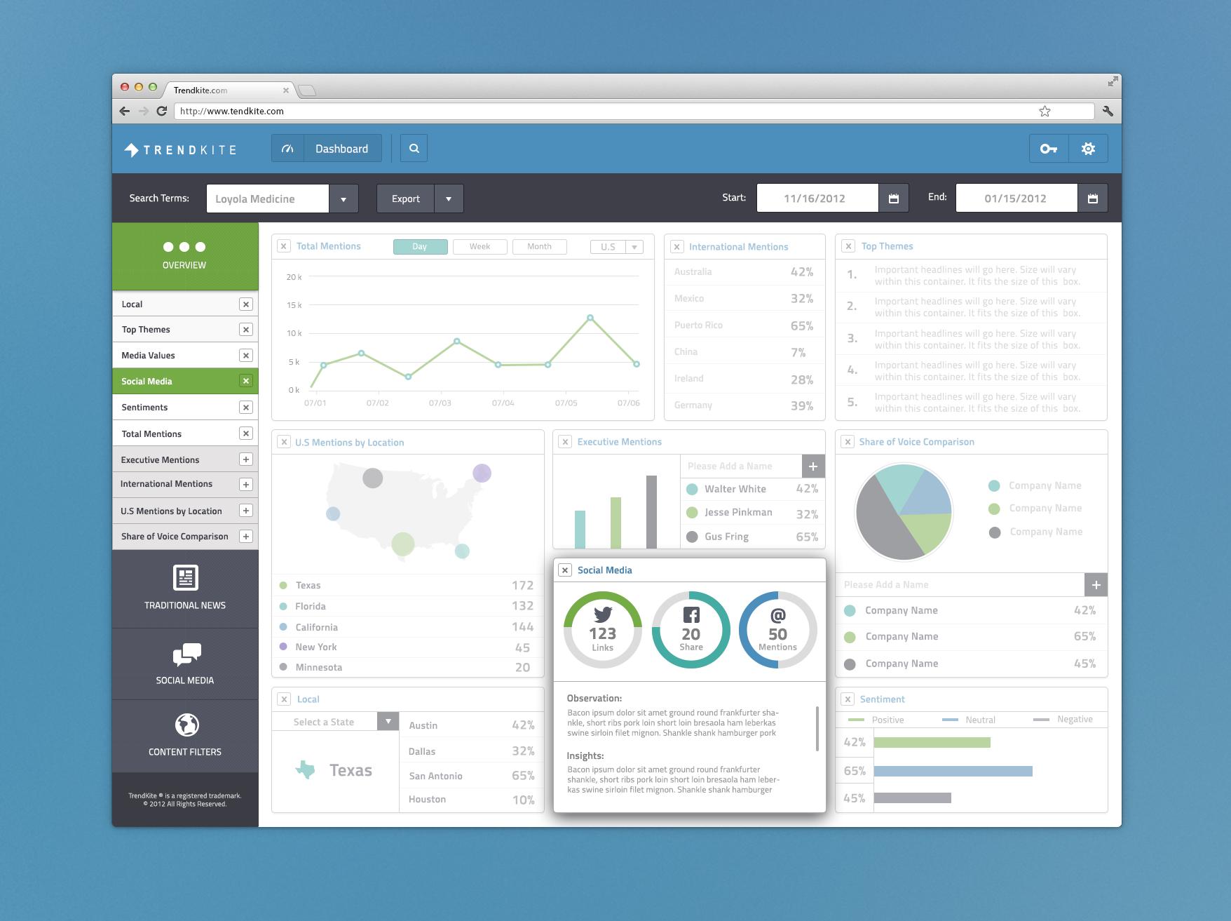 Trendkite dashboard by Handsome | Application Design / Web Design ...