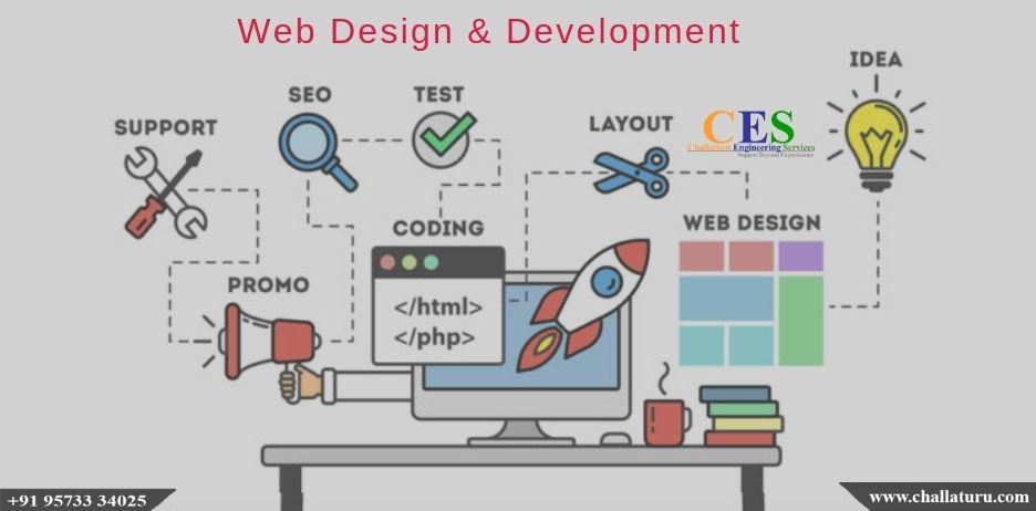 Best Web Designing Companies In Tirupati India In 2020 Web Design Web Development Web Development Company