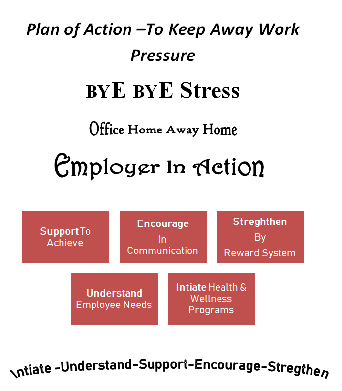 Bring out the best in you with our effective stress ...