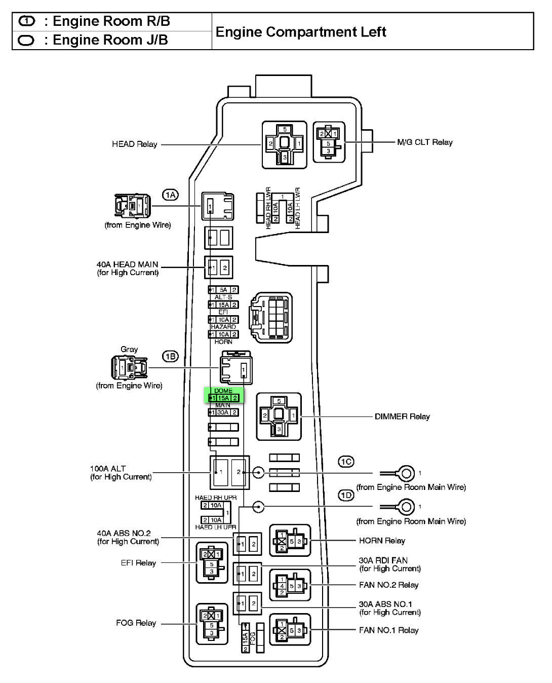 2004 Toyota Fuse Box Diagram Electrical Diagrams Schematics Toyota Fuse  Location Toyota Corolla 1999 Fuse Box Radio