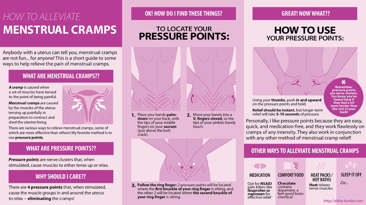 how to relieve menstrual cramps using pressure points | good ideas