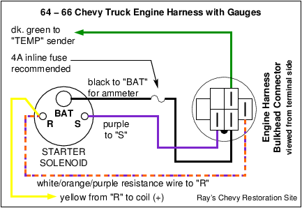72 chevy c10 starter wiring diagram for an  2002 vw turbo