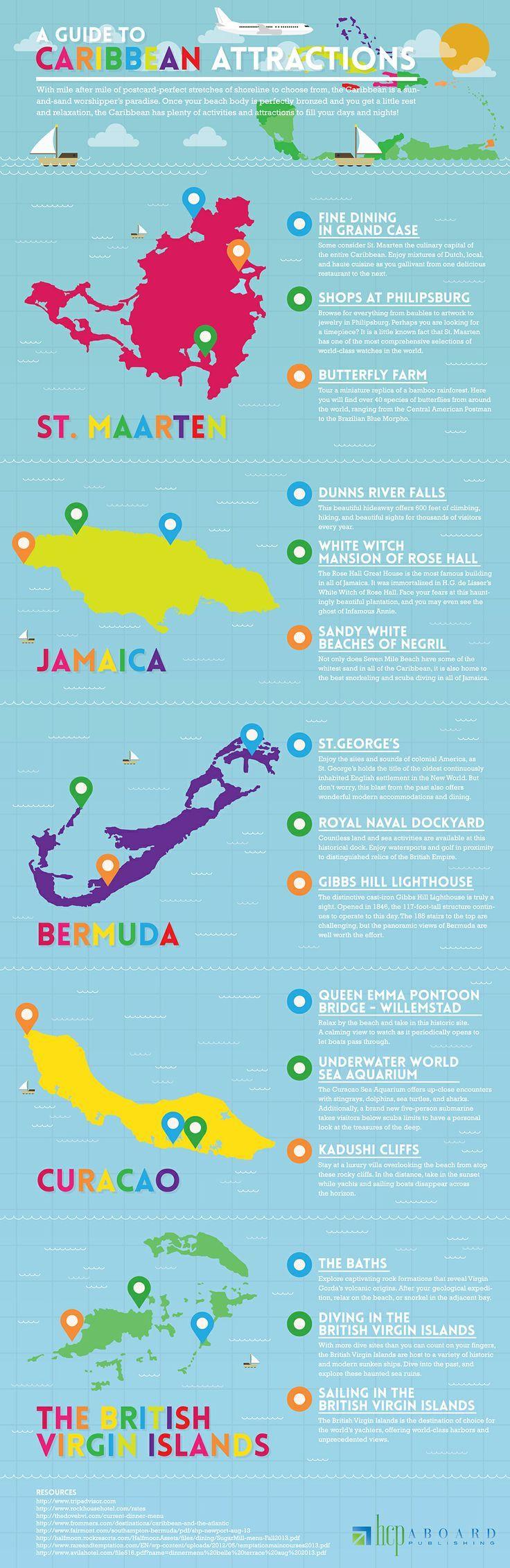 Fun Infograph Guide to Caribbean Attractions | Escape ...