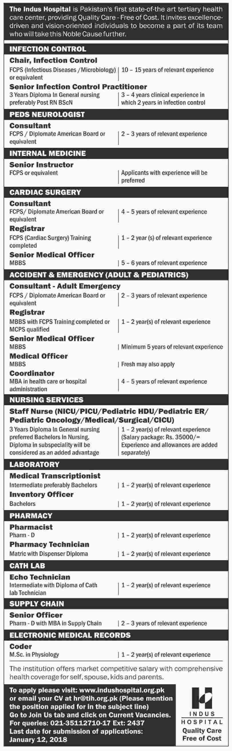 The Indus Hospital Jobs  In Karachi For Medical Officers And