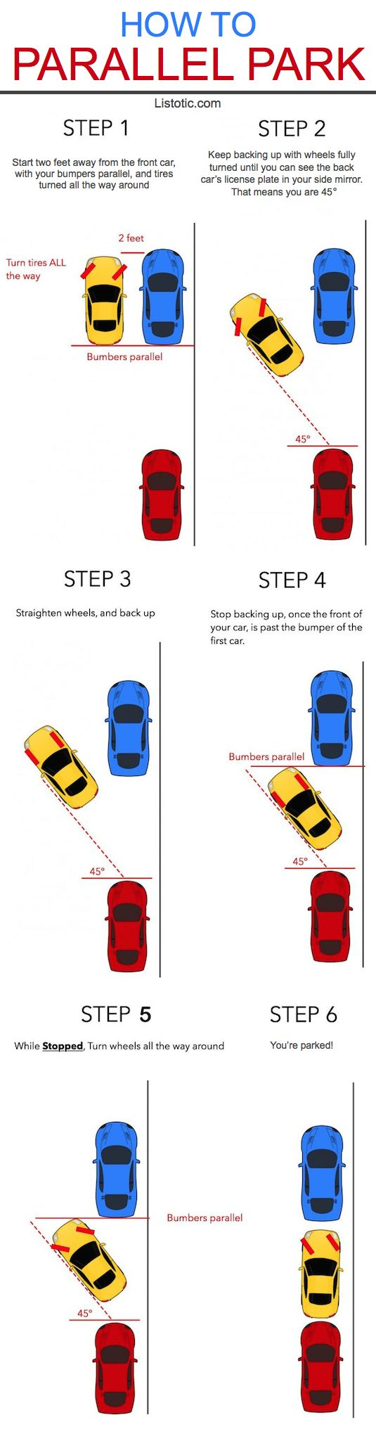 Parallel parking step-by-step guide. This helps a ton!! -- 10 Helpful Tips That Will Make You A Better Driver