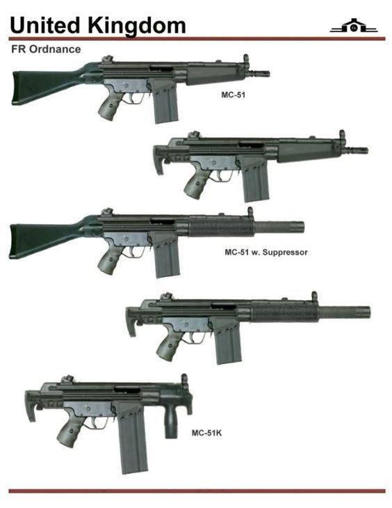UK FR ordnance made weapons info key. Weapons Guns, Guns And Ammo, Battle Rifle, Submachine Gun, Assault Rifle, Cool Guns, Military Weapons, Survival, Airsoft