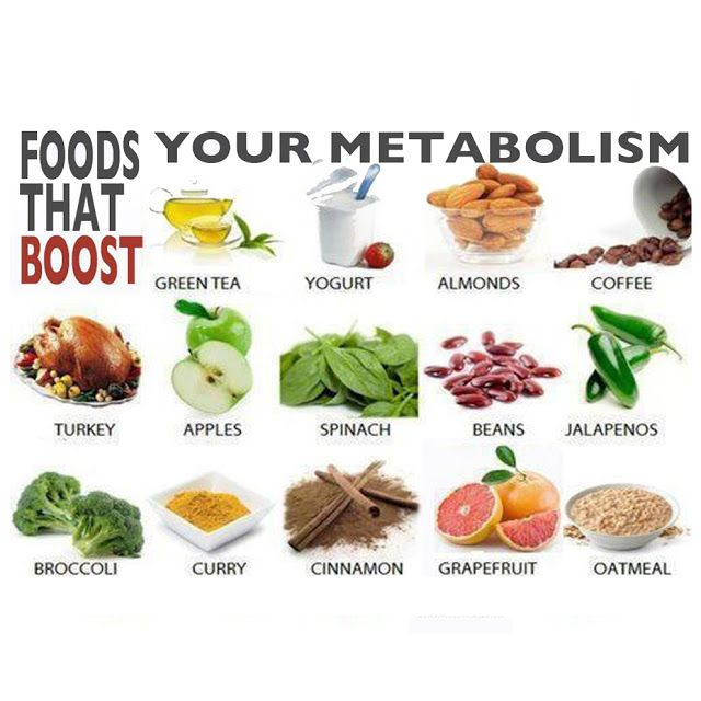 Always looking to boost my metabolism!  BIO E® World: Foods that boost your Metabolism