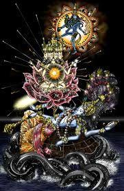 BRAHMA (GENERATOR)-VISHNU (OPERATOR)-SHIVA (DISSOLUTOR) - GOD - TRINITIES.