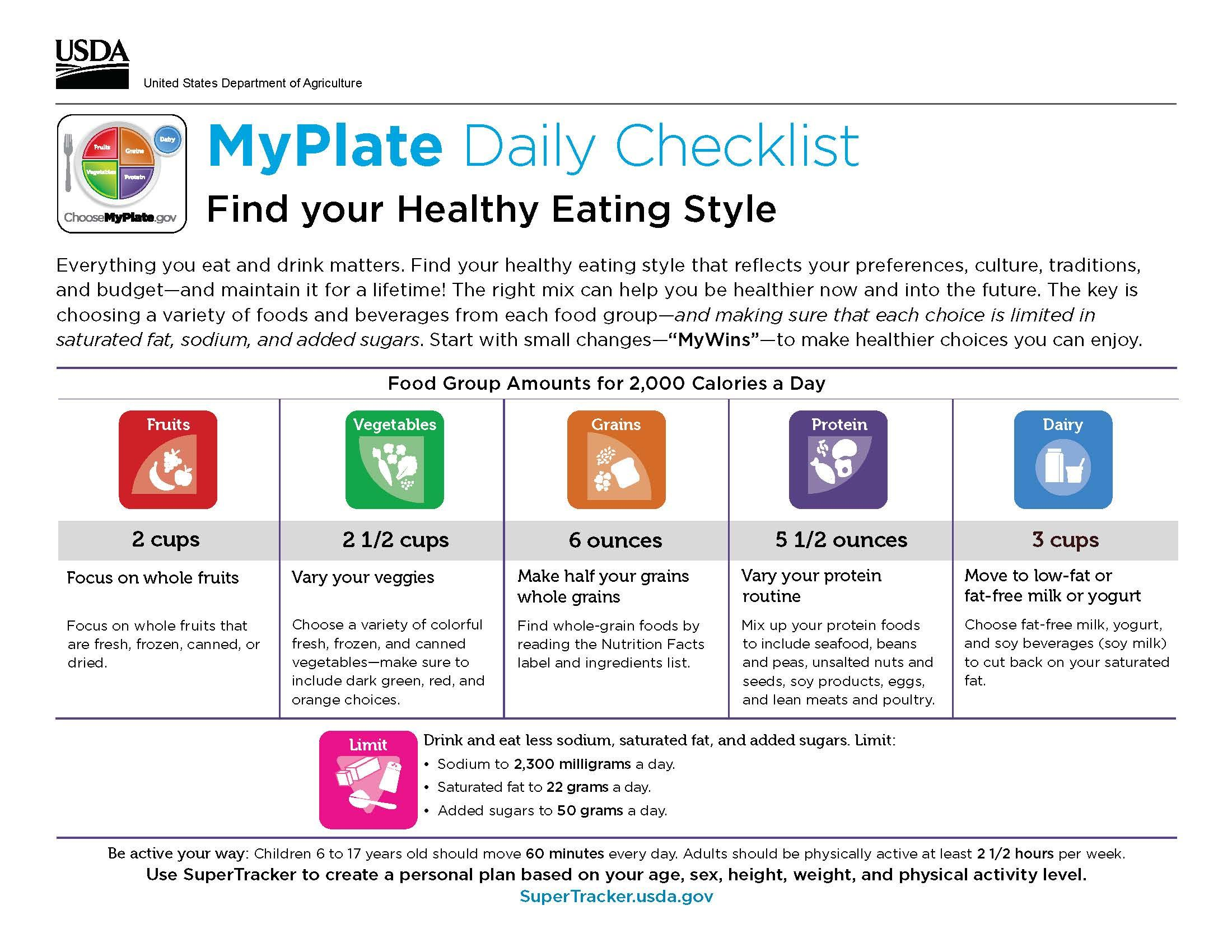 Myplate Plan Find Personalized Calorie And Food Group