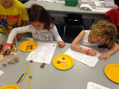Right to the Core - Lessons for Kindergarten Teachers: Cookie Math:  Composing numbers using cookies for context.