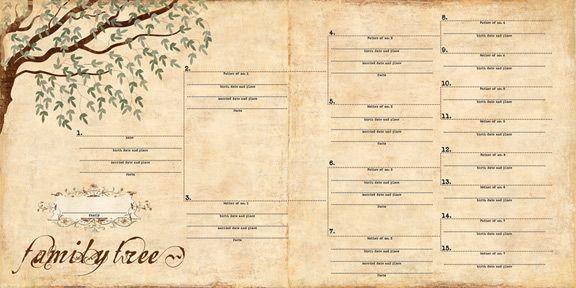 Week 6 52 Ancestors 52 Week Blog Searching For Family Family
