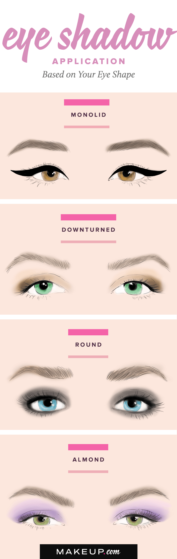 Eye Shadow Application Based on Your Eye Shape | Eye ...