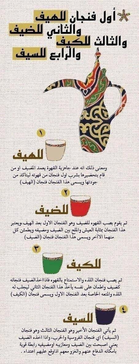 من الآداب العربية Coffee Quotes Arabic Coffee Sweet Words