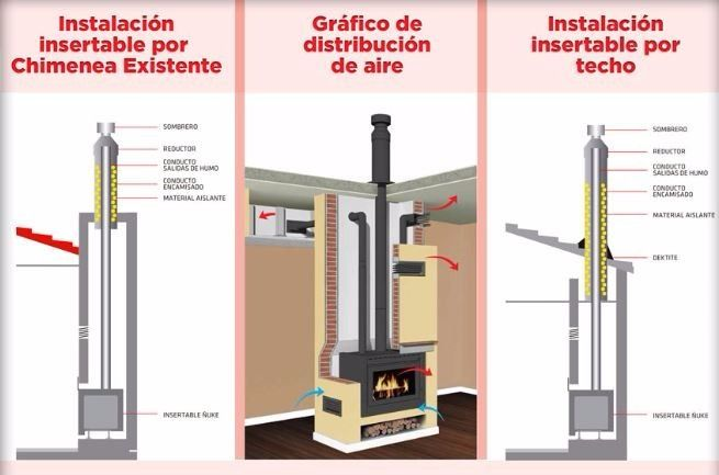 Calefactores a le a estufas uke l nea insertables u s decoraci n pinterest - Como instalar una chimenea de lena ...