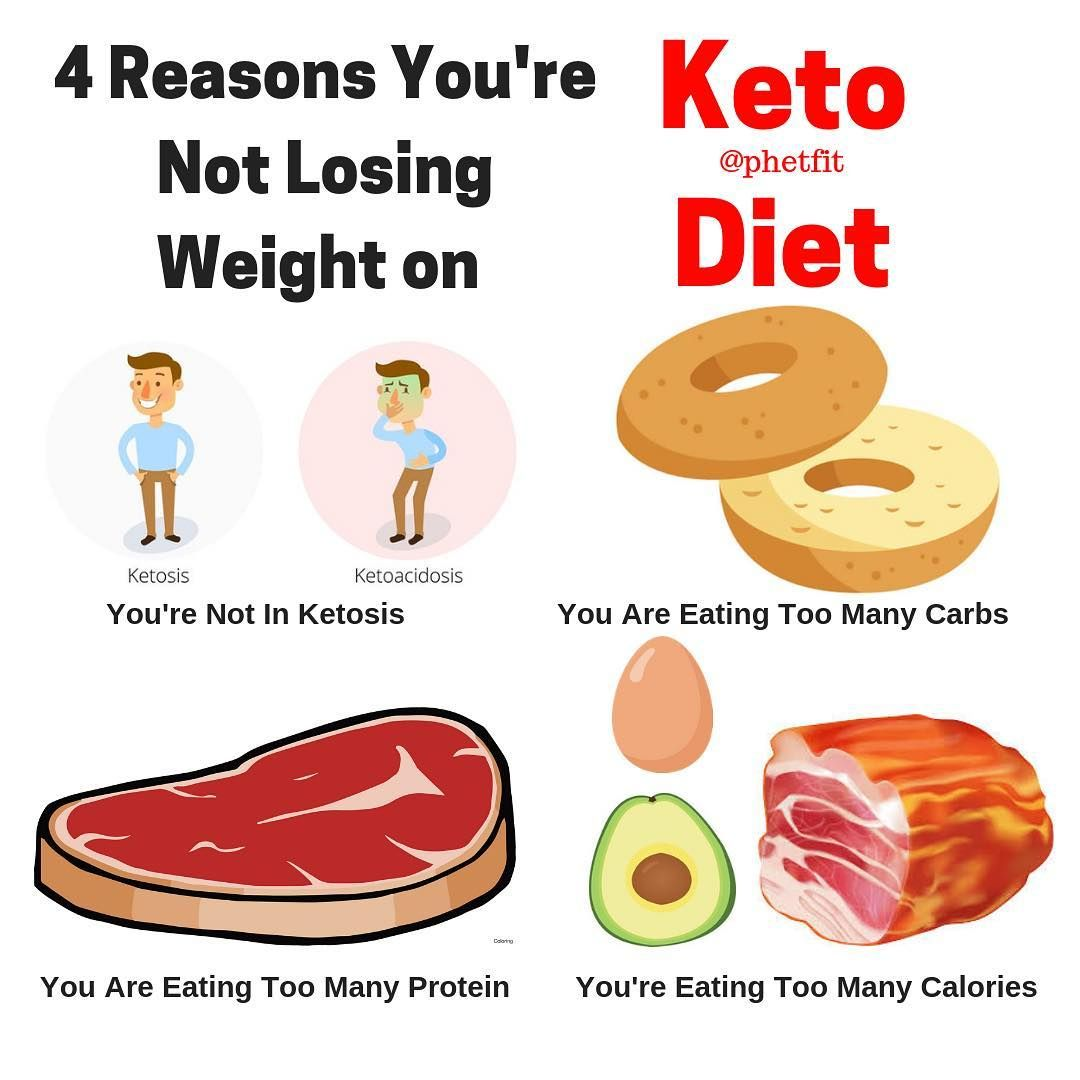 too many calories on ketogenic diet