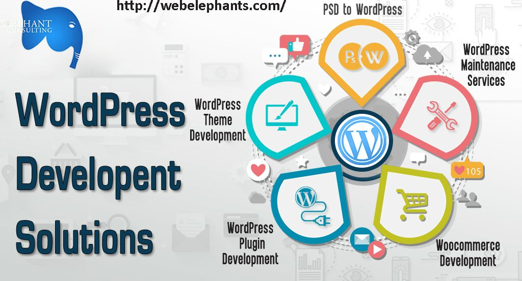 http//bit.ly/2cs43E5 WebElephant provides both