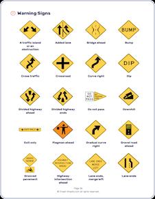 2018 New York Dmv Cheat Sheet Get On The Road Faster Dmv Permit Test Permit Test Dmv Permit