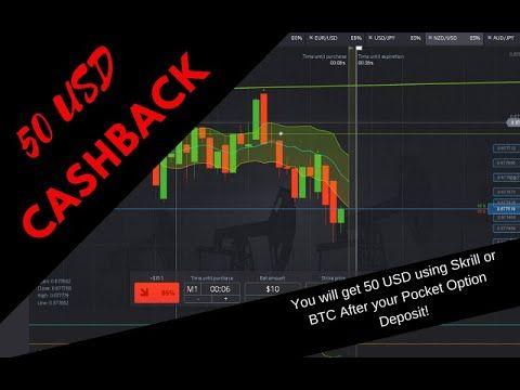 Day trading binary options broker