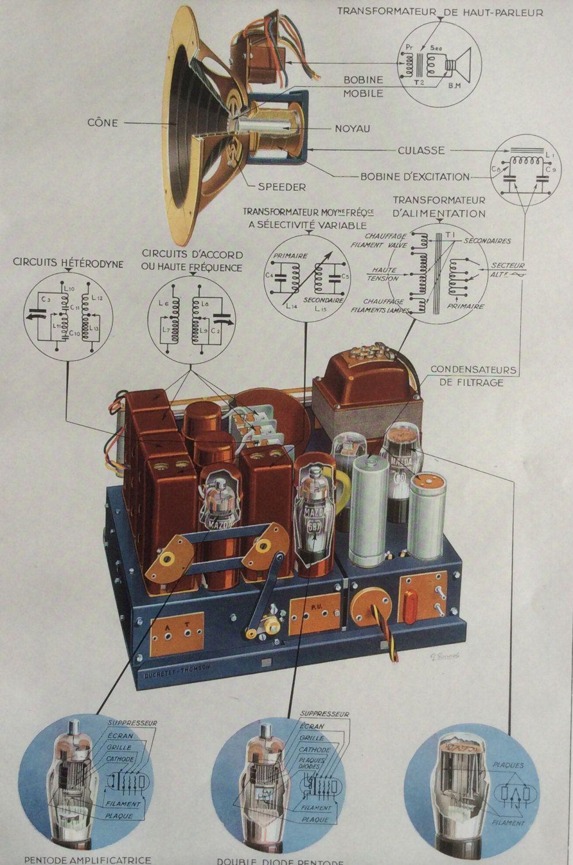 Cuckoo Sound Generator Circuit Schematic