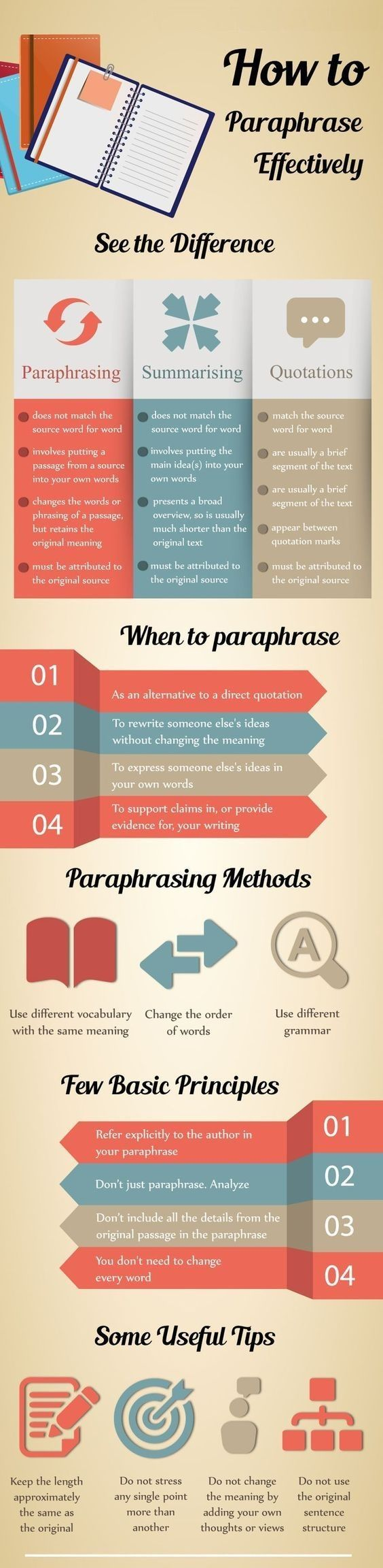 How To Paraphrase Effectively Essay Narrative Best Writing Service Quotation Paraphrasing And Summarizing