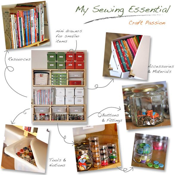 I put some shelves just above my sewing table to store my sewing essentials, like scissors, thread, needles, and many other accessories..... Love it!!!!