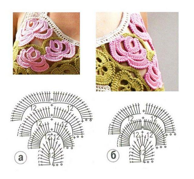 Irish Crochet - Roses