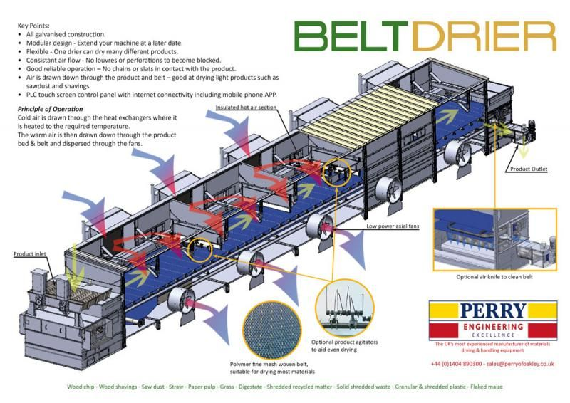 How our belt drier works & top tips for new Biomass Installations. | Perry biomass engineering